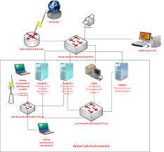 network diagram in visio photo album   diagramscollection network diagram in visio pictures diagrams
