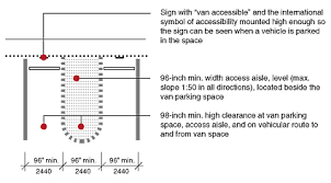plan view two van spaces accessible office space