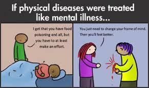 Kết quả hình ảnh cho mental illness