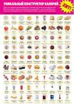 Меню на неделю правильного питания калорийность