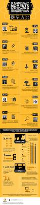ada lovelace day women tech accomplishments infographic ubergizmo ada lovelace day infographic 2013