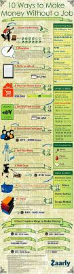 jumpstart your career 20 helpful infographics on job search 20 ten ways to make money out a job