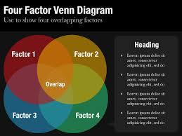 venn diagram template for keynote and powerpoint   slidevanafour factor venn diagram slide