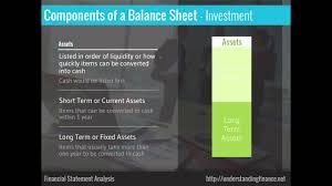 Toyota Financial Statement Financial Statement Analysis Toyota Youtube