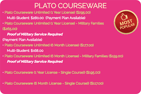 Plato Courseware - standards-based online learning