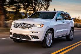 2017 Jeep Grand Cherokee Summit: 6 Things to Know - Motor Trend