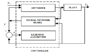 control system diagram photo album   diagramsblock diagram control system examples photo album diagrams