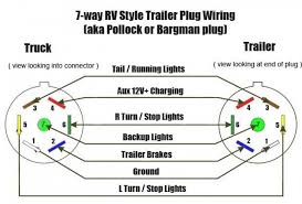 ford plug wire diagram ford 7 way trailer plug wiring diagram ford image wiring diagram for 7 prong trailer connector