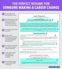 reasons this is an excellent resume for someone making a career     reasons this is an excellent resume for someone making a career change