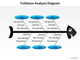 fishbone diagram cause analysis powerpoint slides presentation    fishbone diagram cause analysis powerpoint slides presentation diagrams templates
