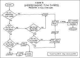 flow chartsflow charts xkcd gif