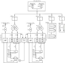 """Тиристорный электропривод <b>постоянного тока</b> """"ЭПТОН-М"""" для ..."""