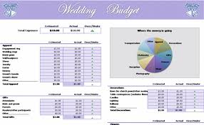 Image result for best wedding budget template