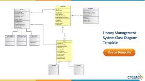 class diagram templates by createlycollege management system class diagram template     online