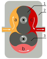 <b>Вакуумный насос</b> - <b>Vacuum pump</b> - qwe.wiki