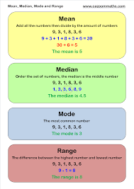 mean median mode and range raising m h charts mean median mode and range probability and statistics collegestatistics help
