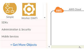 draw aws diagrams online using creately   createlydrawing aws is  times faster