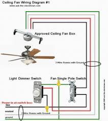 code bathroom wiring: ceiling fan wiring diagram  ceilingfanwiringdiagram  wjpg ceiling fan wiring diagram