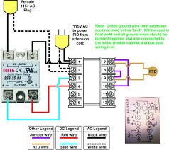 mypin ta4 pid and rtd sensor home brew forums click image for larger version 900x900px ll 299bc6ce pidimage9 zps63ef4bc4 jpg views