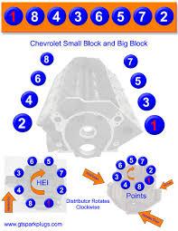 chevy sbc and bbc firing order gtsparkplugs chevy small and big block firing order