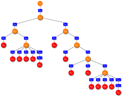 tikz examples feature  treesrule based diagram