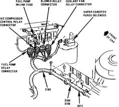 ginko_68 volvo s60 fuse location volvo find image about wiring diagram,