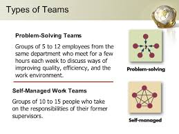 FOUNDATION OF GROUP BEHAVIOR AND UNDERSTANDING WORK TEAM     Types of Teams Problem Solving