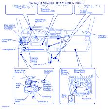 suzuki xl7 2002 fuse box block circuit breaker diagram carfusebox suzuki xl7 2002 fuse box block circuit breaker diagram