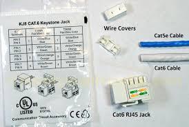 how to wire a cat6 rj45 ethernet jack handymanhowto com Cat 5e Vs Cat 6 Wiring Diagram cat6 rj45 keystone jack cat 5 cat 6 wiring diagram