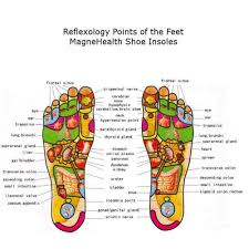 <b>Magnetic</b> Therapy <b>Massage Insole</b>, Acupressure Foot Therapy ...