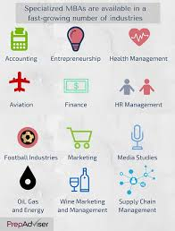 a quick guide to specialized mba programs   how specialized mba programmes can be industries prepadviser