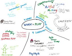 three ways to use play for business results com play for work