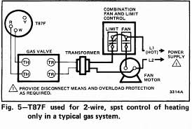 thermostat for attic fan honeywell t87f thermostat wiring diagram thermostat for attic fan honeywell t87f thermostat wiring diagram for 2 wire spst control of heating