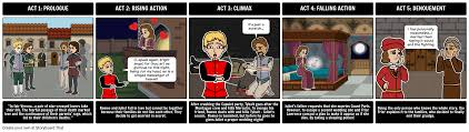 romeo and juliet characters other storyboard activities