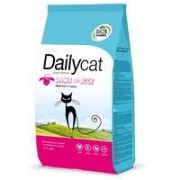 Dailypet (для кошек и собак) – 10 товаров | ВКонтакте