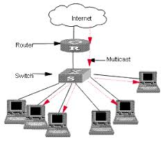 network diagram switch photo album   diagramscollection switch network diagram pictures diagrams