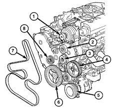 2005 chrysler pacifica engine diagram 2005 automotive wiring on silverton wiring diagram