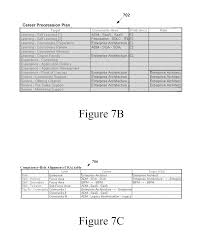 patent us20130110733 role aligned competency and learning patent drawing