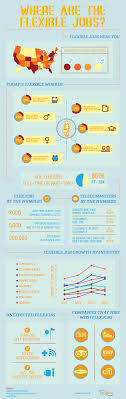 infographic where are the flexible jobs flexjobs are the flexible jobs
