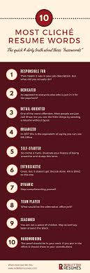 most clich eacute resume phrases the most clicheacute resume phrases 2017 infographic