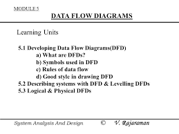 module  data flow diagrams   developing data flow diagrams dfd    module  data flow diagrams   developing data flow diagrams dfd  a  what