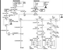 silverado starter wire diagram chevy starter wiring diagram wiring diagram and schematic design 2000 chevy cavalier starter wiring diagram juanribon