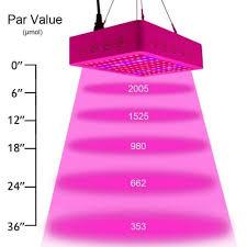 <b>Hydroponics</b> & Seed Starting Supplies <b>1000W LED Grow</b> Light ...