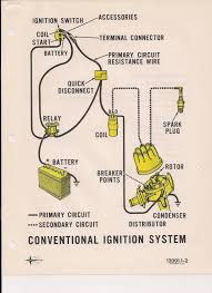 the care and feeding of ponies mustang ignition system 1965 and 1966 here is what your ignition system looks like out that pesky mustang wrapped around it along the wiring diagram this is a very simple system