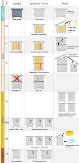 Darwinian <b>black</b> box <b>selection</b> for resistance to settled invasive ...