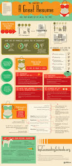 resume building words profesional resume for job resume building words the best and worst words to use on your resume forbes infographic courtesy