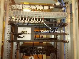 Different Kinds of <b>Cable</b> Lacing <b>Bars</b> for <b>Cable</b> Management