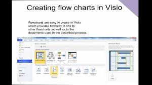 visio   creating flowcharts   youtubevisio   creating flowcharts