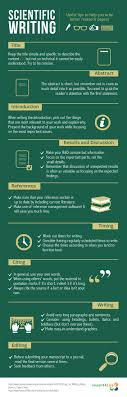 infographic  how to write better science papers   elsevier connect    infographic  how to write better science papers   elsevier connect