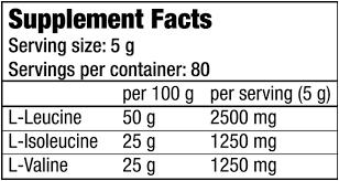 Resultado de imagen de 100 bcaa 400 g biotech usa